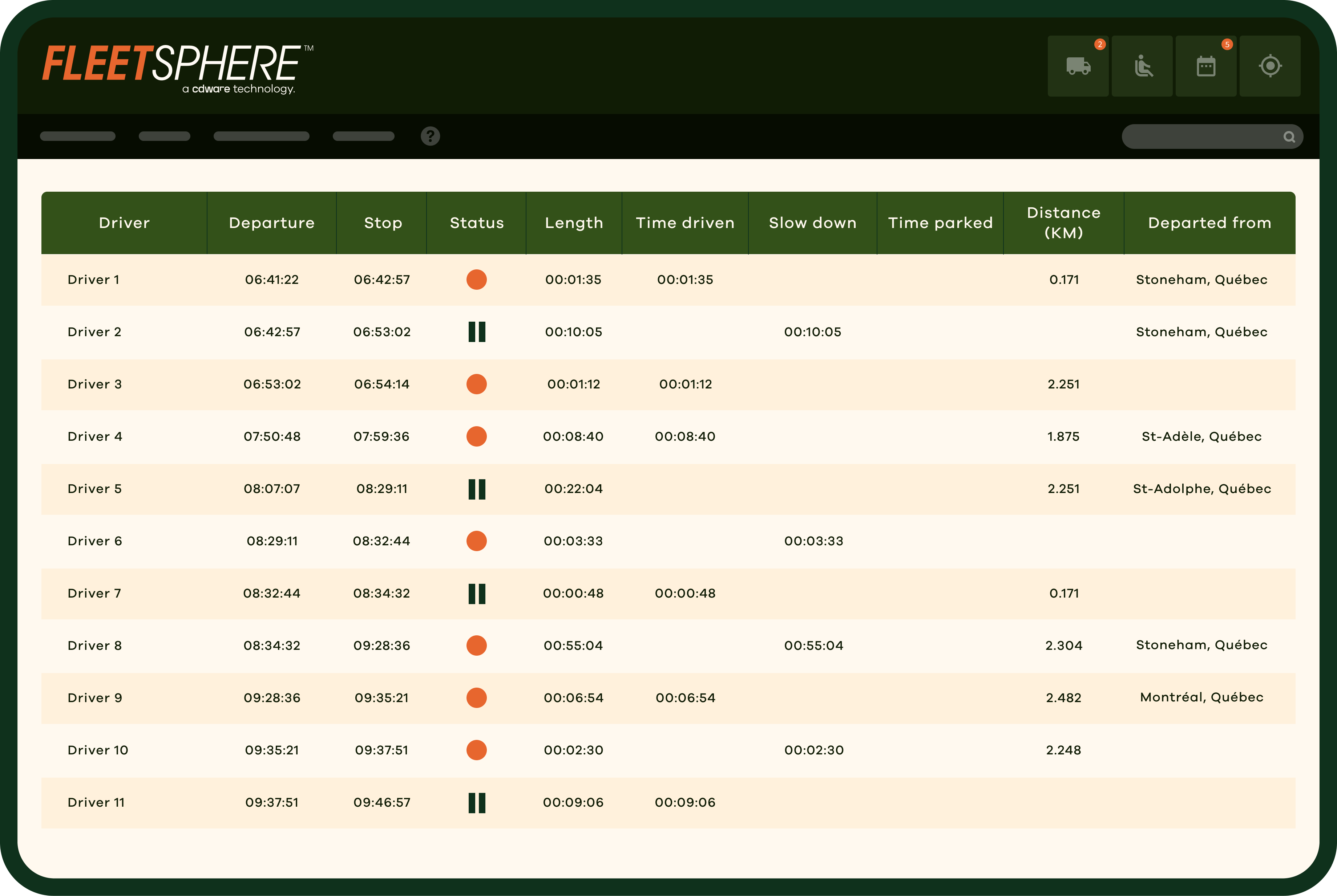 route management dashboard